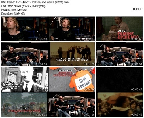 Nickelback - Videography